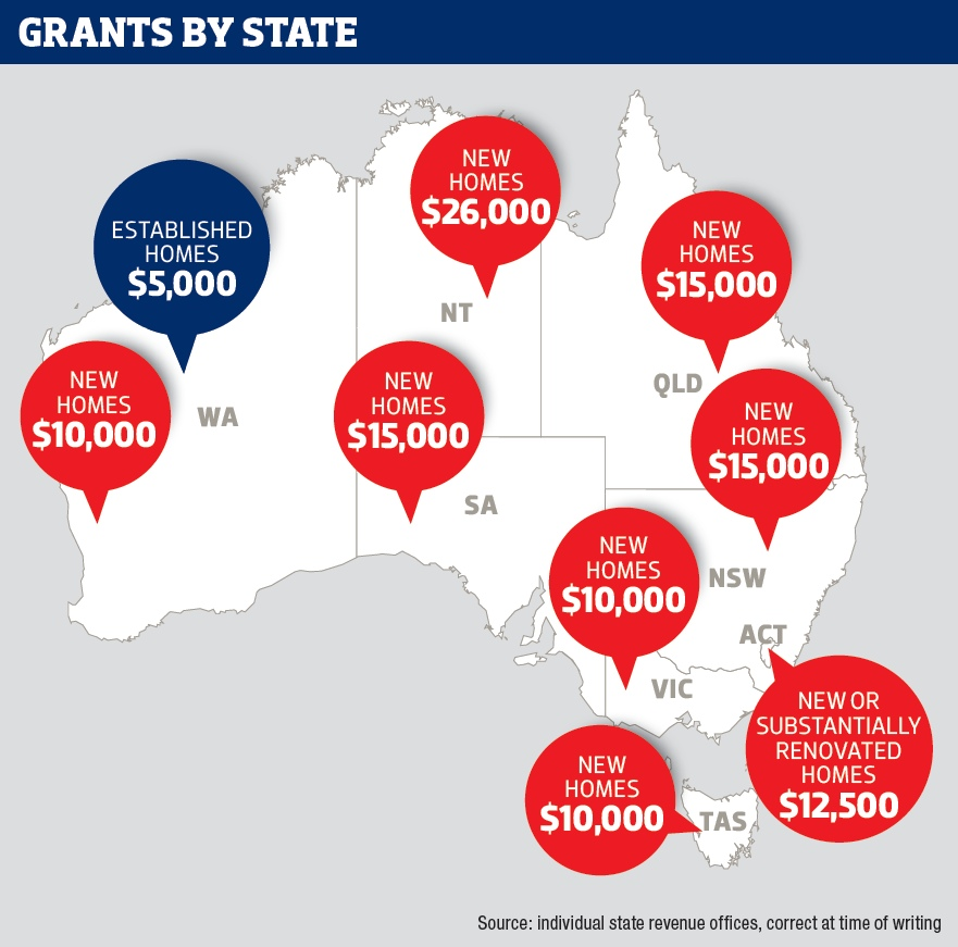 Government Grants For First Home Buyers Altitude Finance